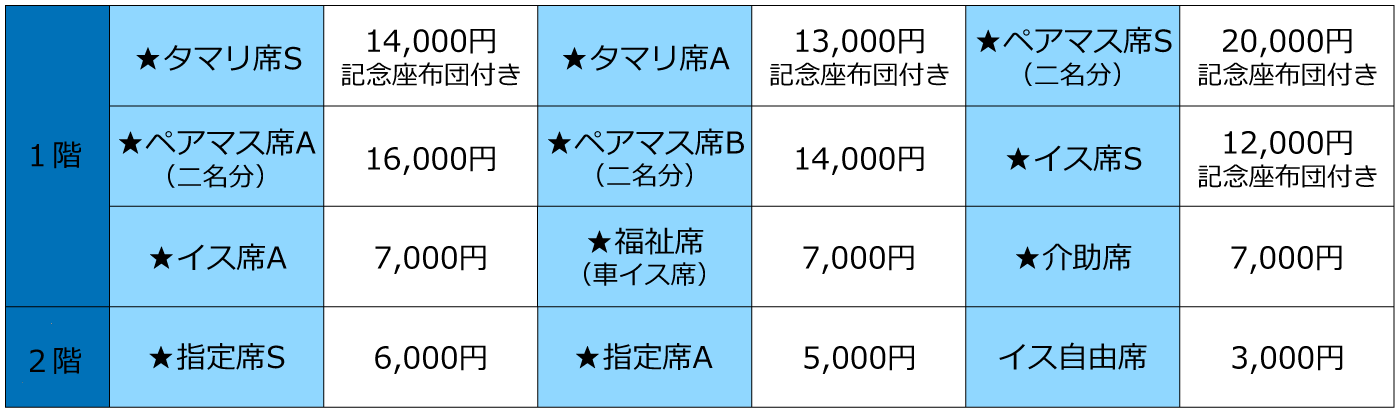倉敷 相撲 巡業