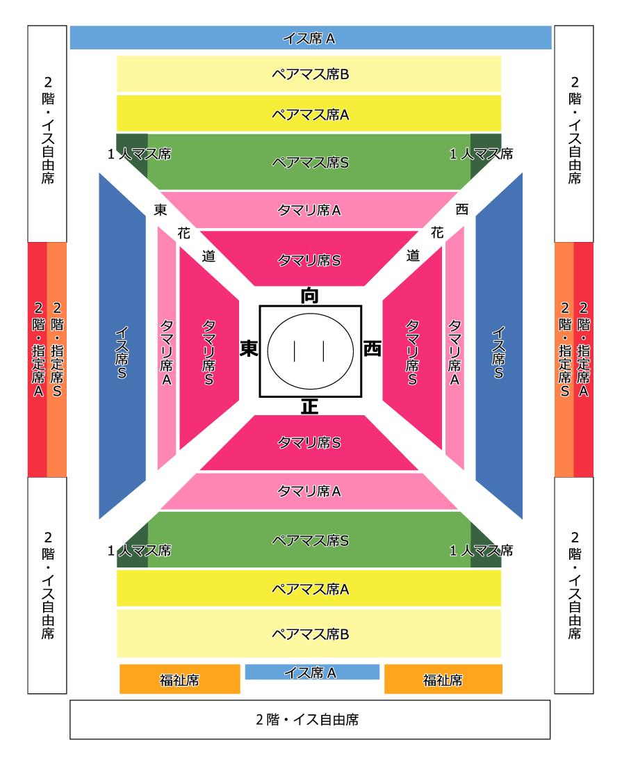 大相撲 倉敷 巡業